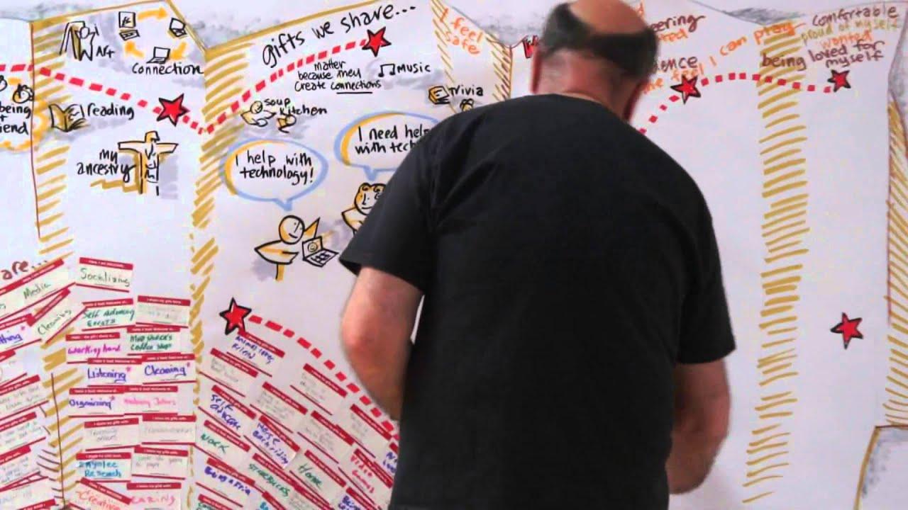 Shirt design victoria bc - Spectrum Consulting Community Mapping In Victoria B C