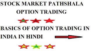 options trading strategies india