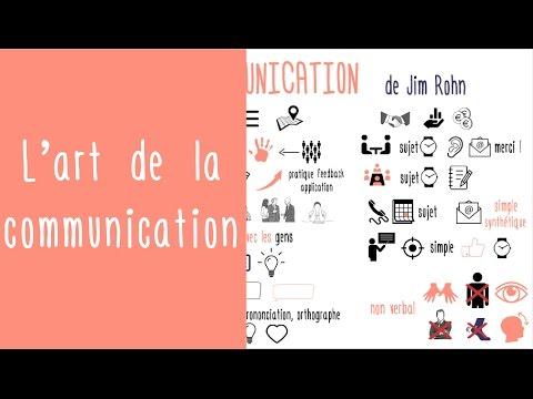 Communiquez Comme Un Pro : L'art De La Communication Selon Jim Rohn