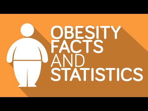 Overweight World - Obesity Facts and Statistics