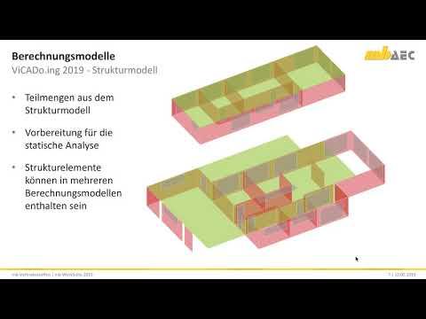 Arbeiten Mit Dem Strukturmodell - Teil 1: Begriffsbestimmung