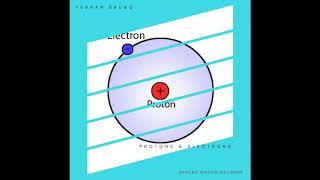 Fernan Bruno - Proton (Original Mix)