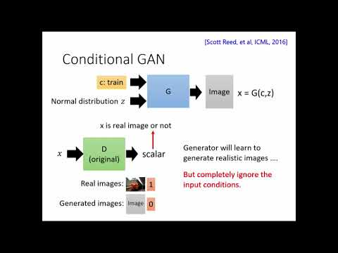 GAN by Hung-yi Lee]Part 2: The application of GAN to speech