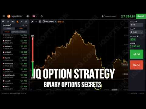Iq option winning strategy