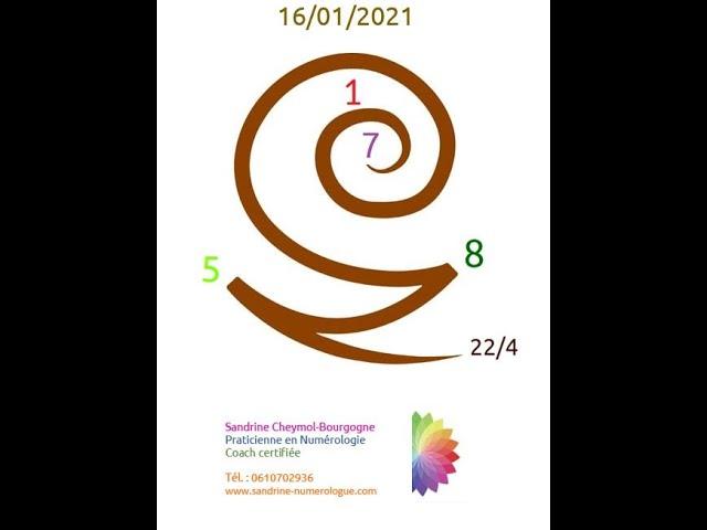 Les énergies du samedi 16/01/2021 en numérologie