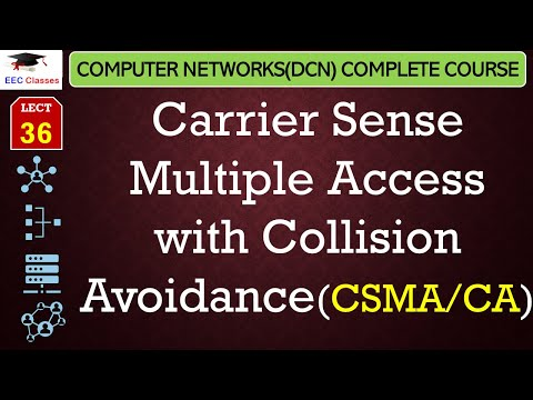 CSMA/CA – Carrier Sense Multiple Access With Collision Avoidance(Hindi, English) Lecture