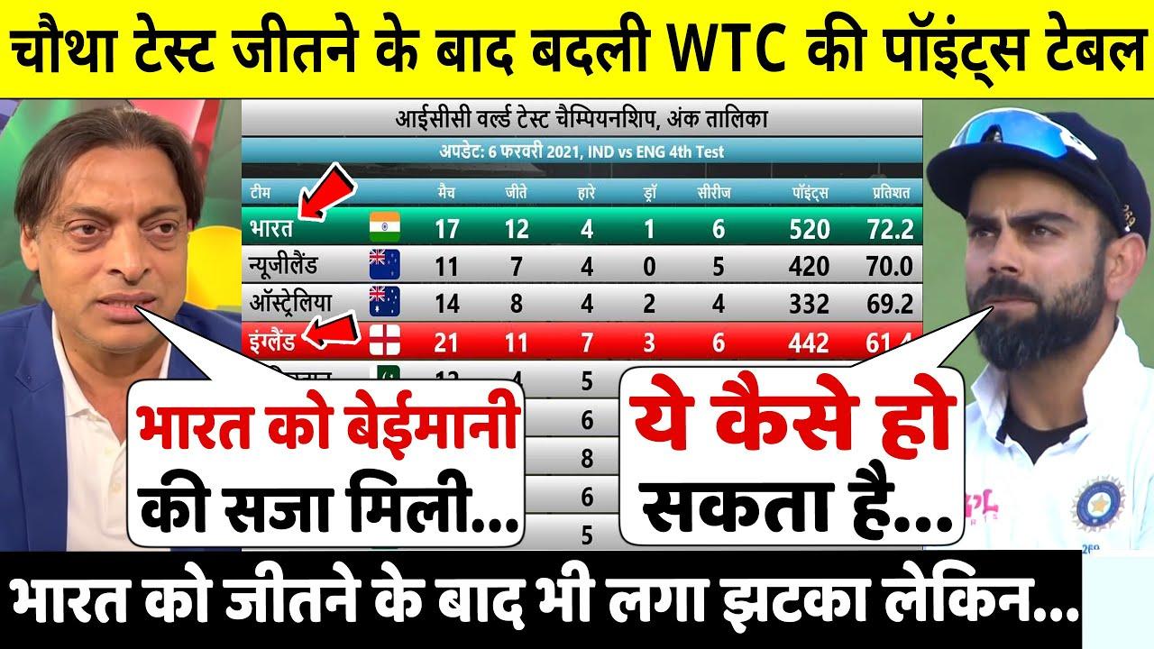 चौथा टेस्ट मैच जीतने के बाद बदली ICC World Test Championship की पॉइंट्स टेबल,देख Rohit,Kohli हैरान