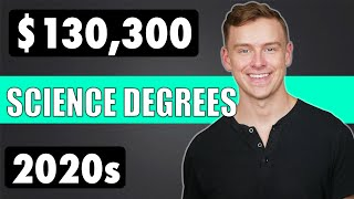 The Highest Paying Science Degrees