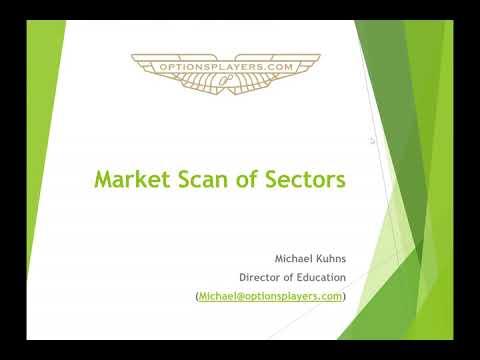 Sector Market Scan - 2/28/2018