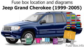 Fuse Box Location And Diagrams Jeep Grand Cherokee 1999 2005 Youtube