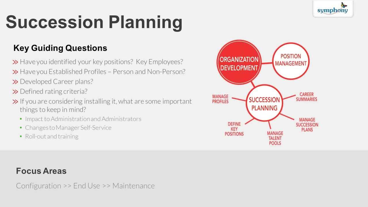 peoplesoft hcm visioning series succession planning peoplesoft hcm visioning series 2 succession planning