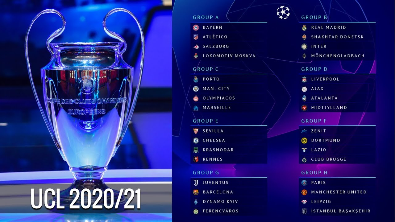 UEFA CHAMPIONS LEAGUE 2020/21 DRAW RESULT: GROUP STAGE ...