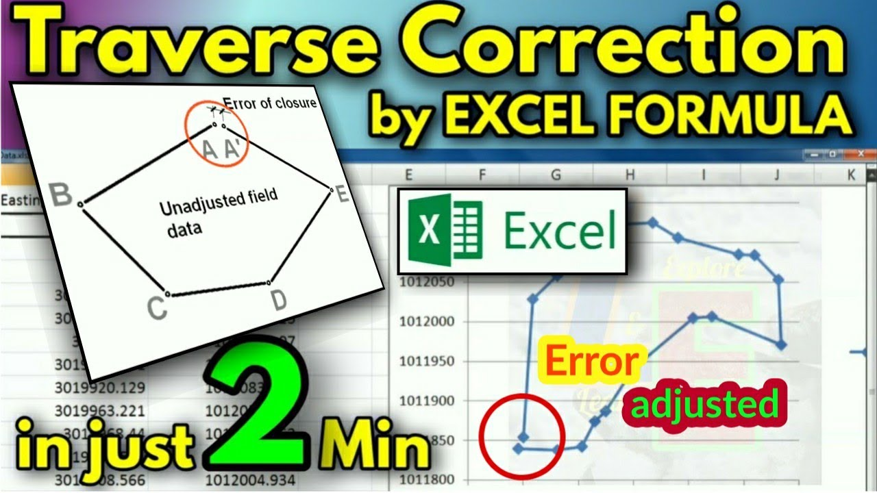 Traverse Calculation excel sheet download/Traversing/Closed  Traverse/Bowditch Rule (English)