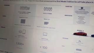 BREAKING   Tesla Model 3 Specs LEAKED In Employee Only Handout!!!