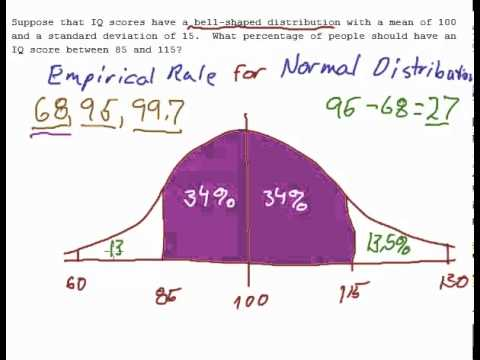 Probability-Using-the-Empirical-Rule