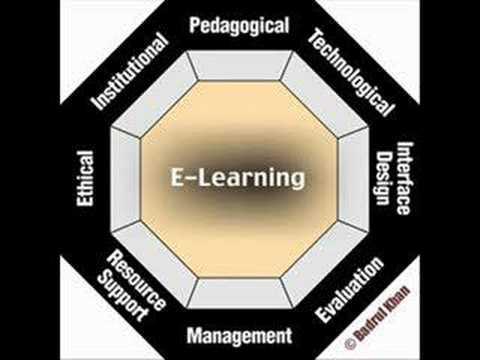 E-Learning e learning e-learning elearning on-line online elearning distance education