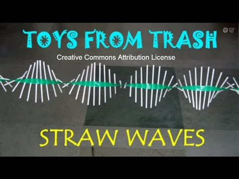 STRAW WAVES - ENGLISH - 31MB.wmv