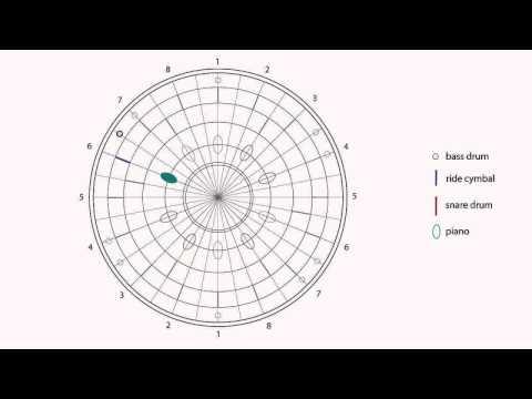 Rhythmic map of 'Pyramid Song'