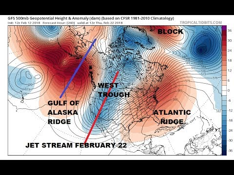 LONG RANGE RIDGE IN GULF OF ALASKA AND IN THE EASTERN US REMAINS STUBBORN. NO CHANGE NEXT 10 DAYS