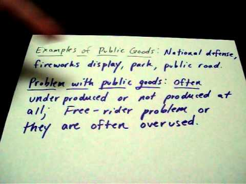 Public Goods Free Rider Problem Explanation Economics Ap