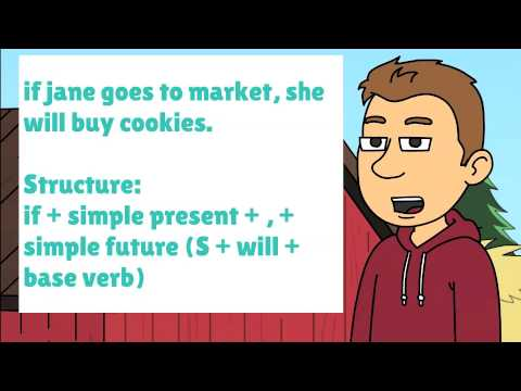 Conditional Sentences Type 1 Youtube