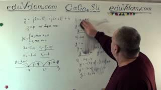 тесты ОГЭ / ГИА-9 по математике 2015 задача №23 - 23.7 - график функции #23(http://eduVdom.com Репетитор http://wiki.eduVdom.com Справочник 20150114141747 --- тесты ОГЭ / ГИА-9 по математике 2015 задача №23 - 23.7 -..., 2015-01-23T10:21:45.000Z)
