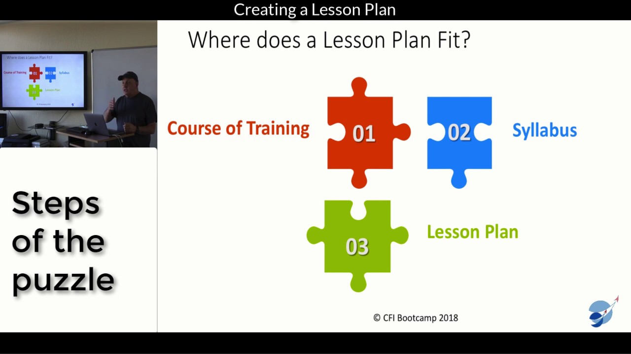 Creating a Lesson Plan Videos