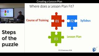 Creating A lesson plan - The nuts and Bolts