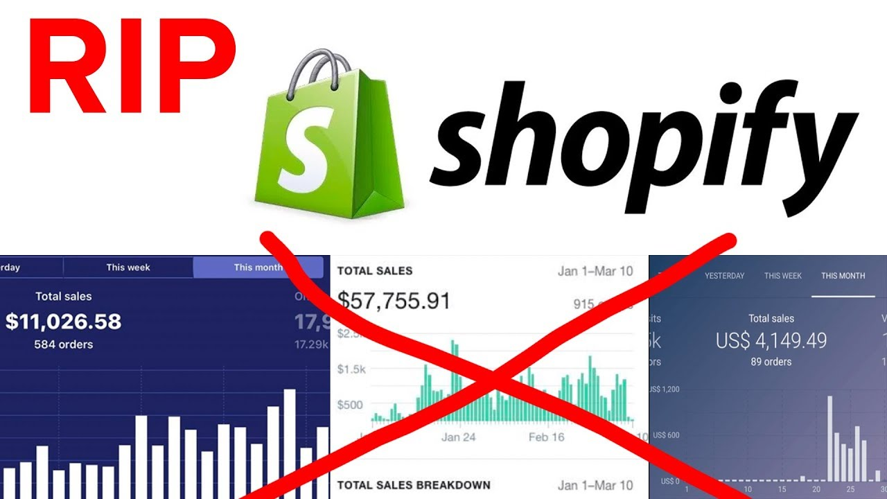 WHY SHOPIFY DROPSHIPPING IS DEAD AND SATURATED