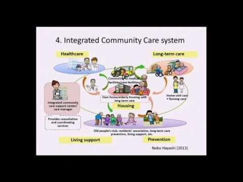 ILPN 2014 Conference:  Japan's next care system: how do communities participate?