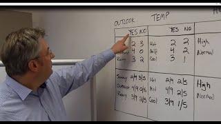 S1E14 of 5 Minutes With Ingo: Naïve Bayes
