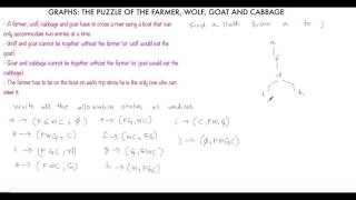 Graphs: The farmer, wolf, goat and cabbage puzzle