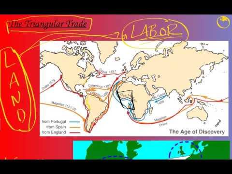 Age of Exploration: Triangular Trade/Trans Atlantic Slave Trade