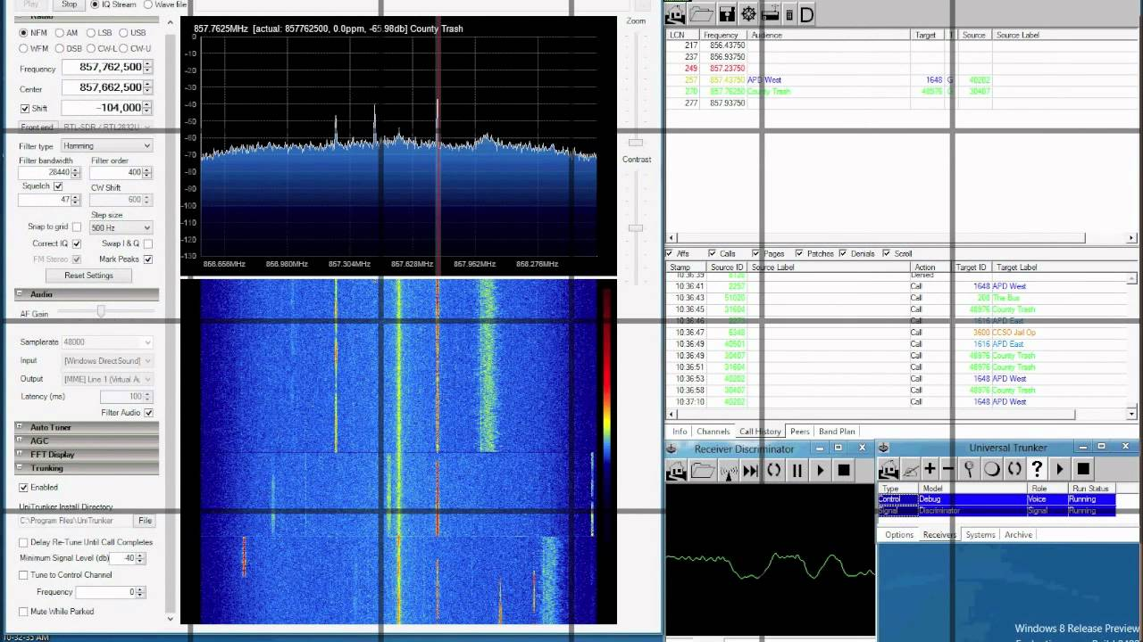 Using Unitrunker with RT-2832U Dongle and SDR Sharp