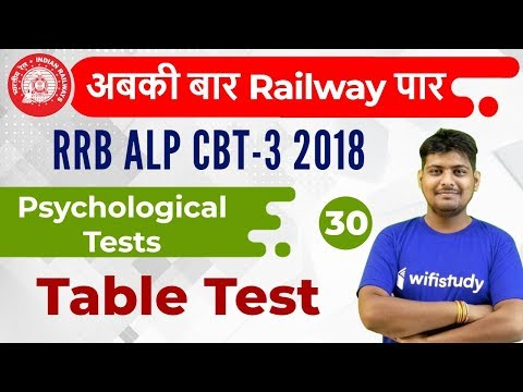 Railway NTPC 2019 (CBT-1) || Physics || By Yogesh Sir || Class -13 || Motion from YouTube · Duration:  53 minutes 36 seconds