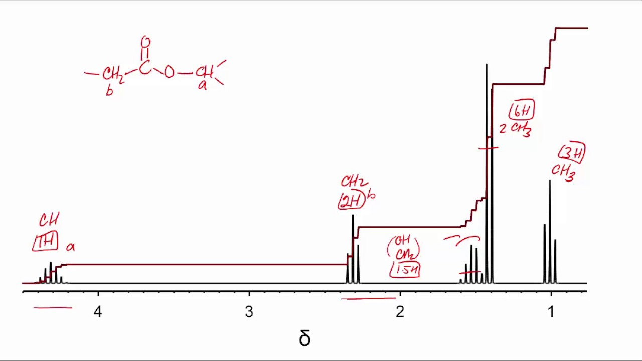 How To Determine Structure Of An Ester From Proton Nmr Spectrum