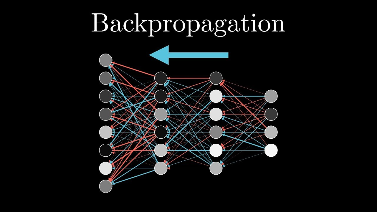 What is backpropagation really doing? | Deep learning, chapter 3