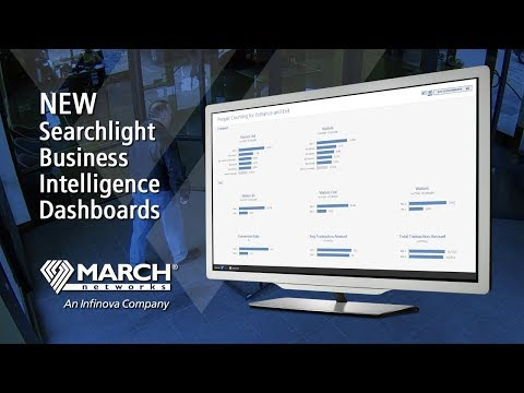 March Networks Introduces New Dashboards and Reporting Capabilities in Searchlight Business Intelligence Software