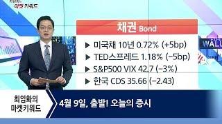 최임화의 마켓키워드 / 매일경제TV