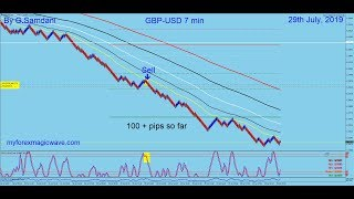Forex, GBP-USD, GBP-JPY, GBP-CAD, GBP-AUD, etc... Trades...07-31-19.