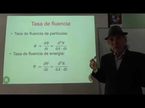 Física de radiaciones y dosimetría: Conceptos básicos de fluencia, kerma, dosis