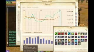 Archeage economy update 2/15/15 Morpheus reds lunarite apex