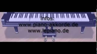 Aura Lee, ( love me tender ) piano tutorial