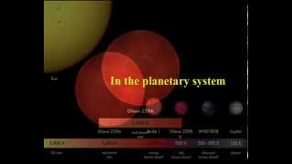 nasa lies red planet n i b i r u in the planetary system nasa code gliese 229a 2011 secchi footage