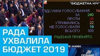 Рада прийняла Бюджет-2019. Відео голосування
