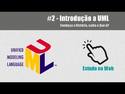 Introdução a UML, Conheça a História e Saíba o Que é? E Por Que Usar UML?