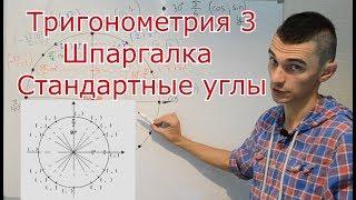 Тригонометрия 3. Шпаргалка. Стандартные углы