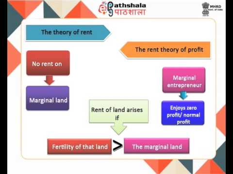 Theories of profit (ECO)