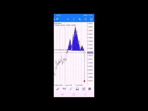 Forex contest winner strategy