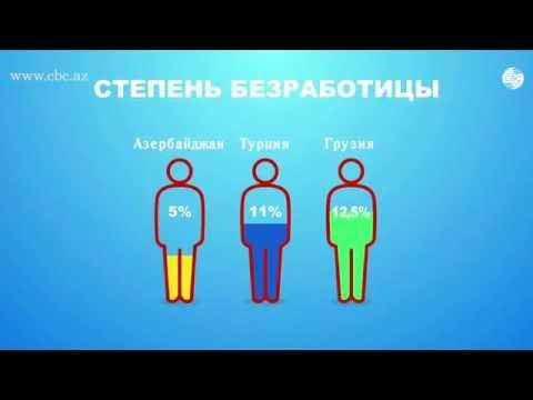 Рост безработицы в Армении: плачевные последствия агрессорской политики
